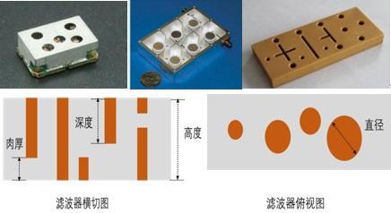 5G基站滤波器尺寸智能检测装备